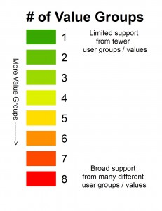 Number of community value groups